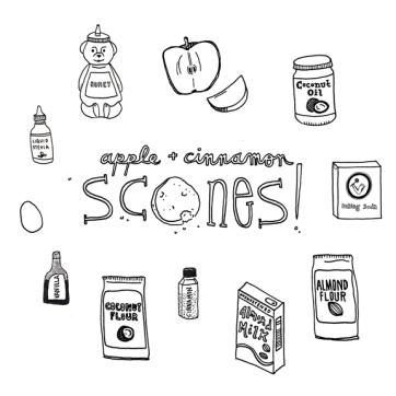 Pan to Paper blog | Scones